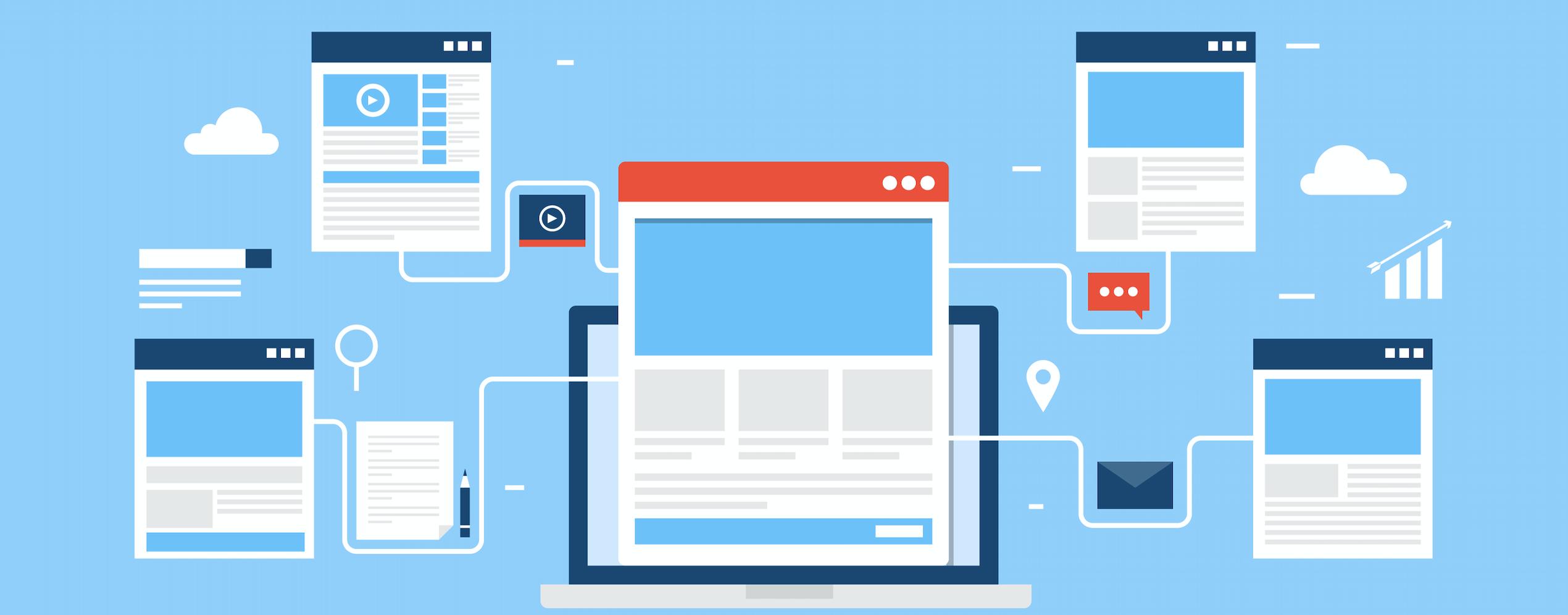 Relevance of Website